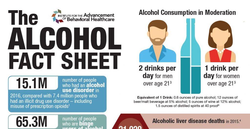 The Alcohol Fact Sheet