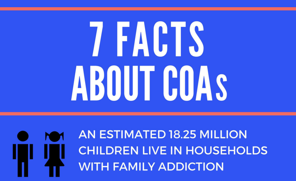 7 Facts About COAs