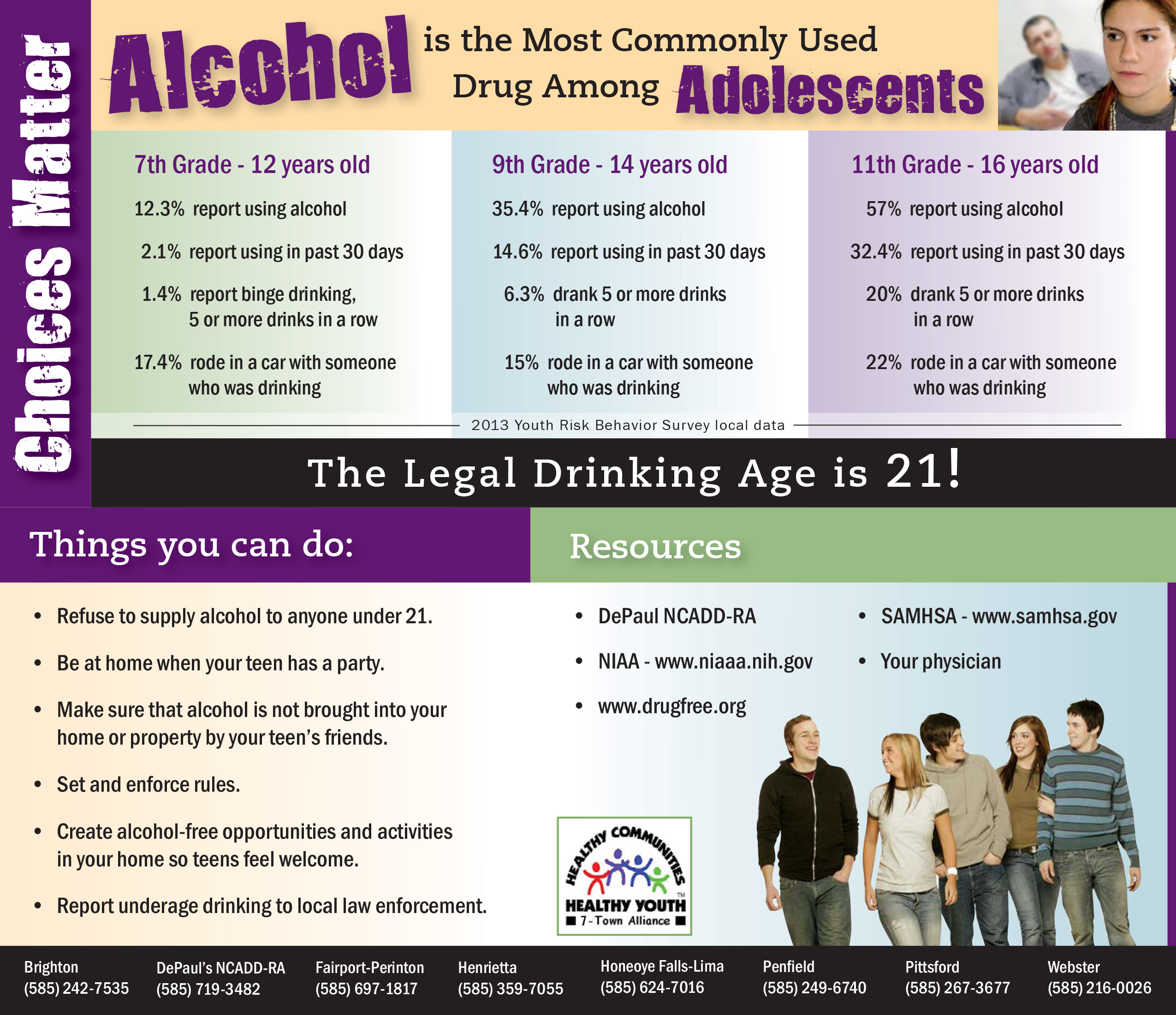 Alcohol Commonly Used Drug Adolescents