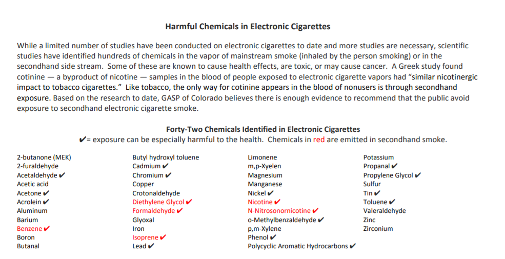 Harmful Chemicals In E Cigarettes