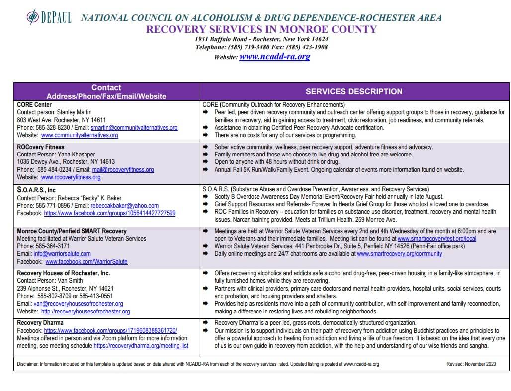 Recovery Services Directory Monroe County