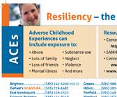 Adverse Childhood Experiences April 2021